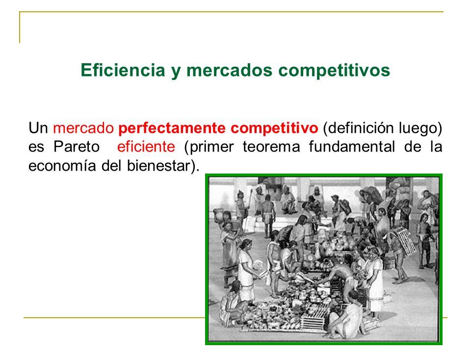 Eficiencia y mercados competitivos