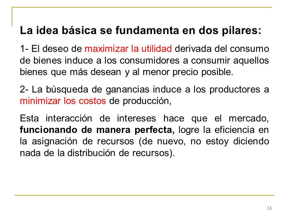 La idea básica se fundamenta en dos pilares: