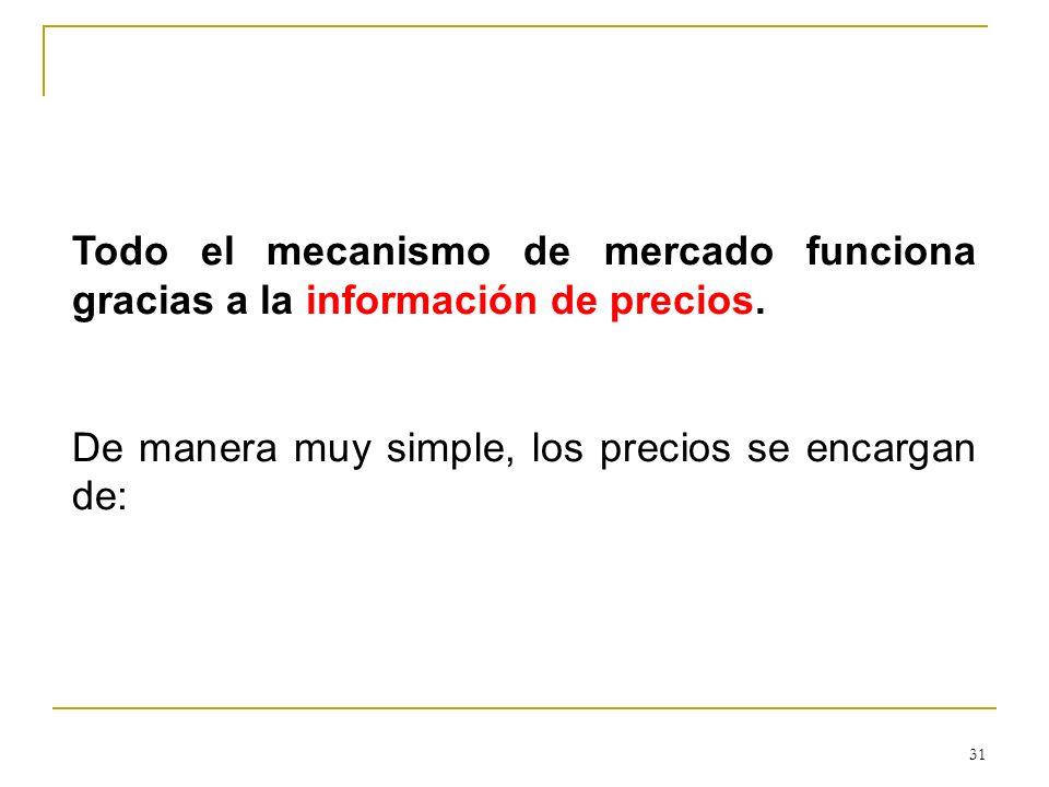 Todo el mecanismo de mercado funciona gracias a la información de precios.