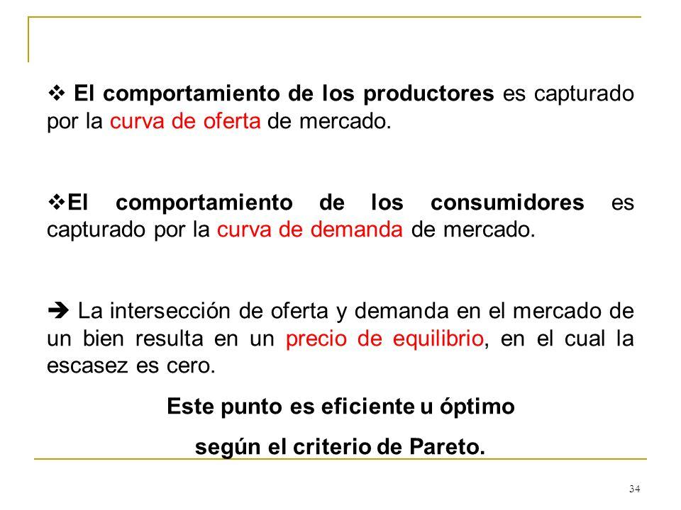Este punto es eficiente u óptimo según el criterio de Pareto.
