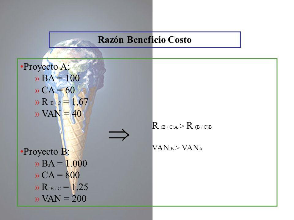  Razón Beneficio Costo Proyecto A: BA = 100 CA = 60 R B / C = 1,67