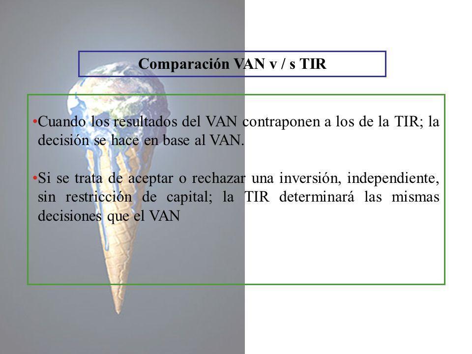 Comparación VAN v / s TIR