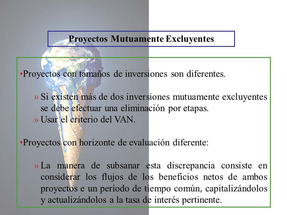 Proyectos Mutuamente Excluyentes