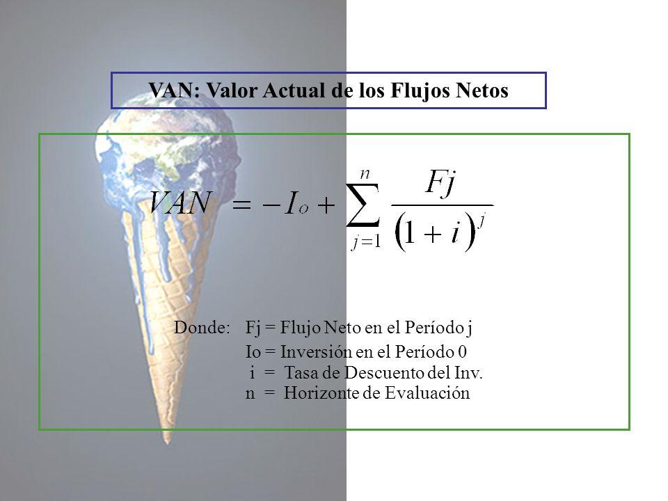 VAN: Valor Actual de los Flujos Netos
