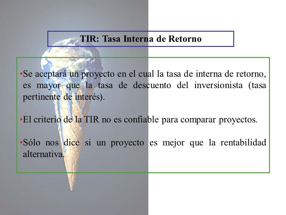 TIR: Tasa Interna de Retorno