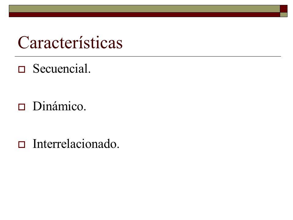 Características Secuencial. Dinámico. Interrelacionado.