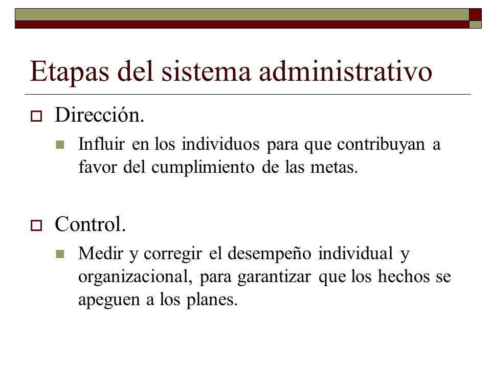 Etapas del sistema administrativo