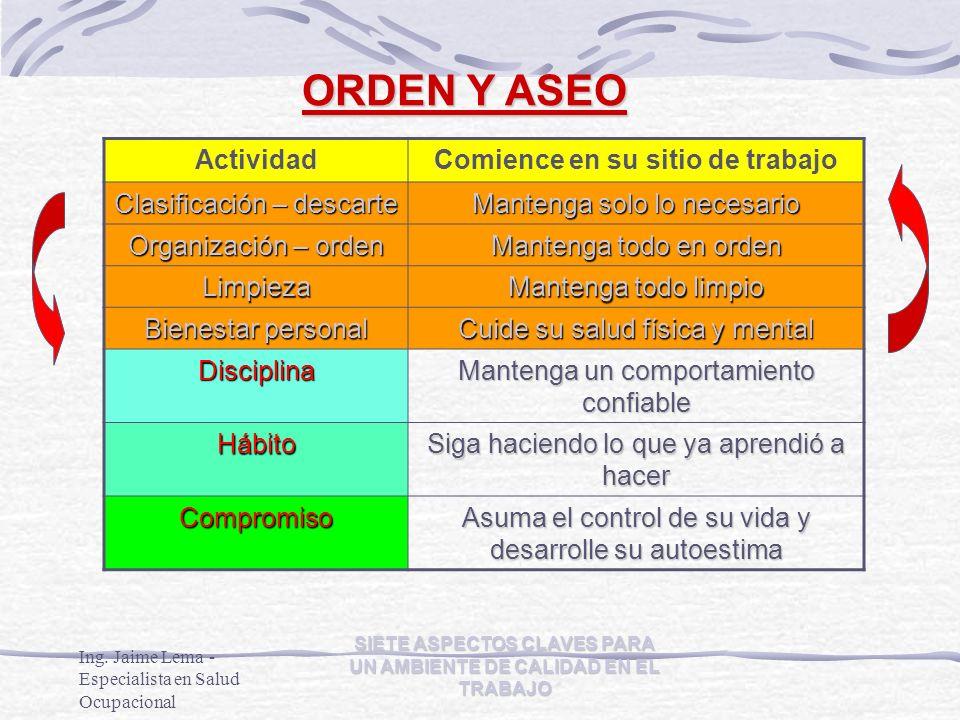 ORDEN Y ASEO Actividad Comience en su sitio de trabajo