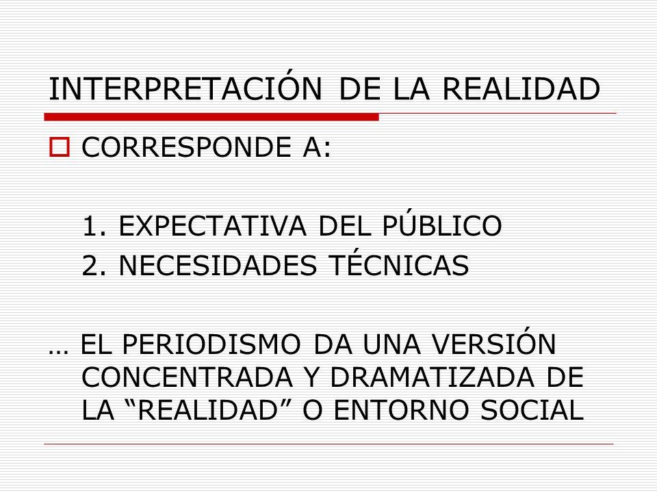 INTERPRETACIÓN DE LA REALIDAD
