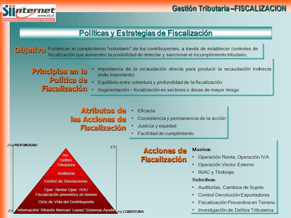 Políticas y Estrategias de Fiscalización