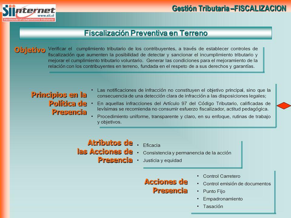 Fiscalización Preventiva en Terreno