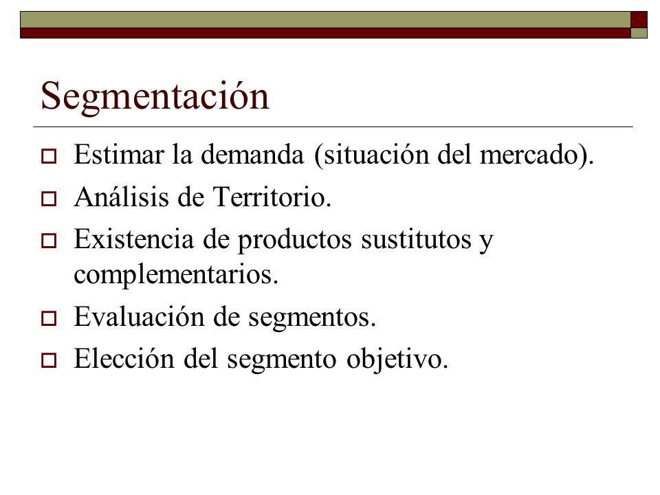 Segmentación Estimar la demanda (situación del mercado).