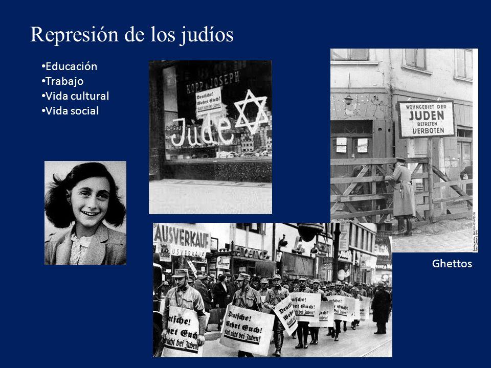 Represión de los judíos