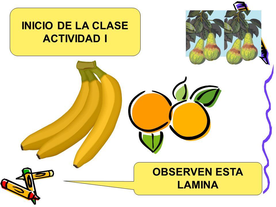 INICIO DE LA CLASE ACTIVIDAD I OBSERVEN ESTA LAMINA