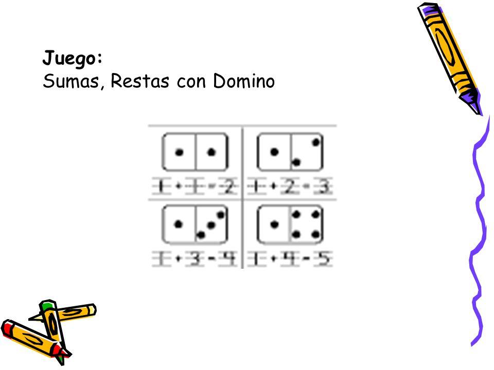 Juego: Sumas, Restas con Domino