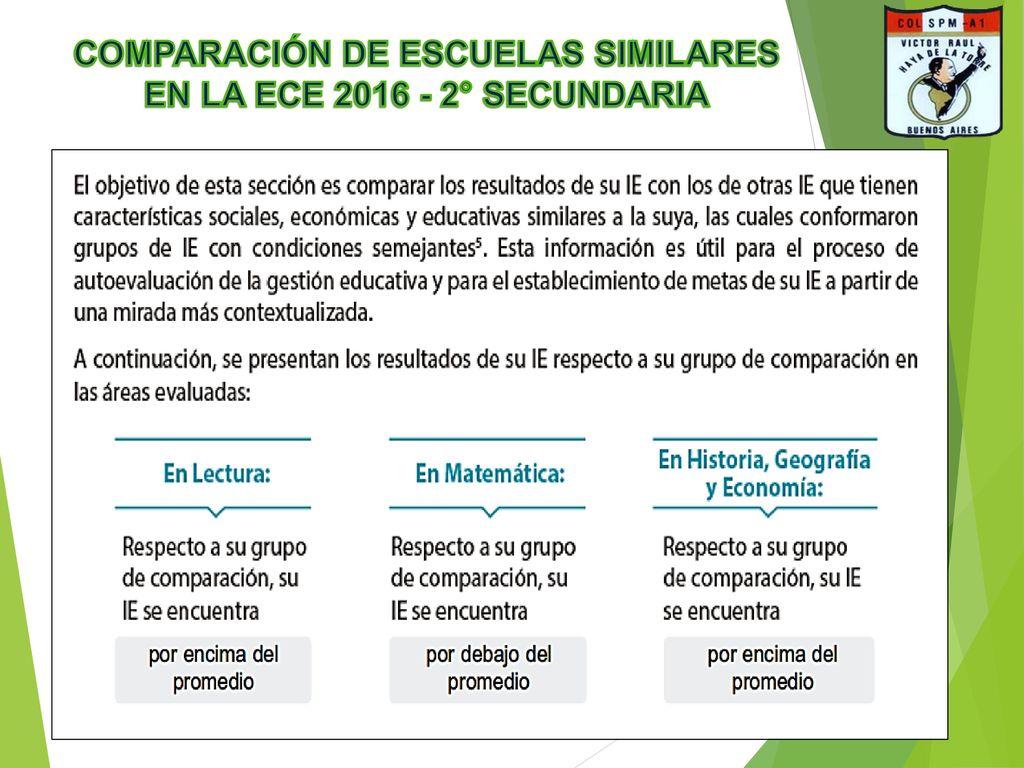 Hermosa Modelo De Currículum Para Estudiantes De Ingeniería Ece ...