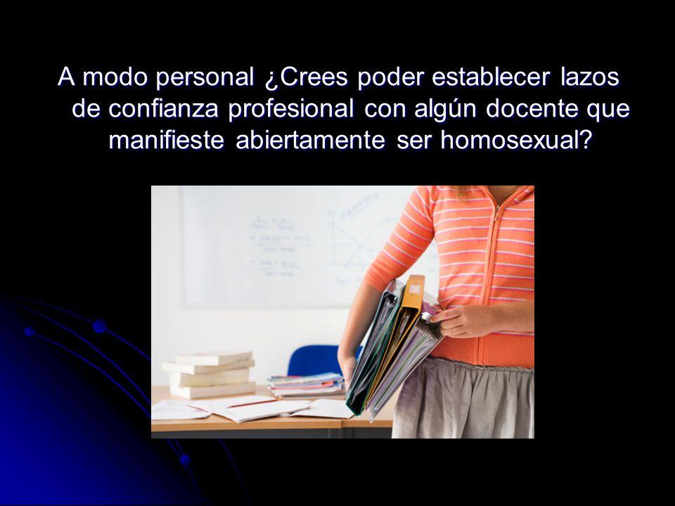 A modo personal ¿Crees poder establecer lazos de confianza profesional con algún docente que manifieste abiertamente ser homosexual