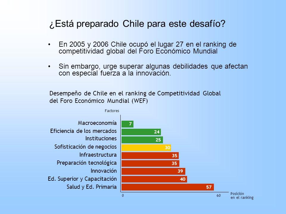 ¿Está preparado Chile para este desafío
