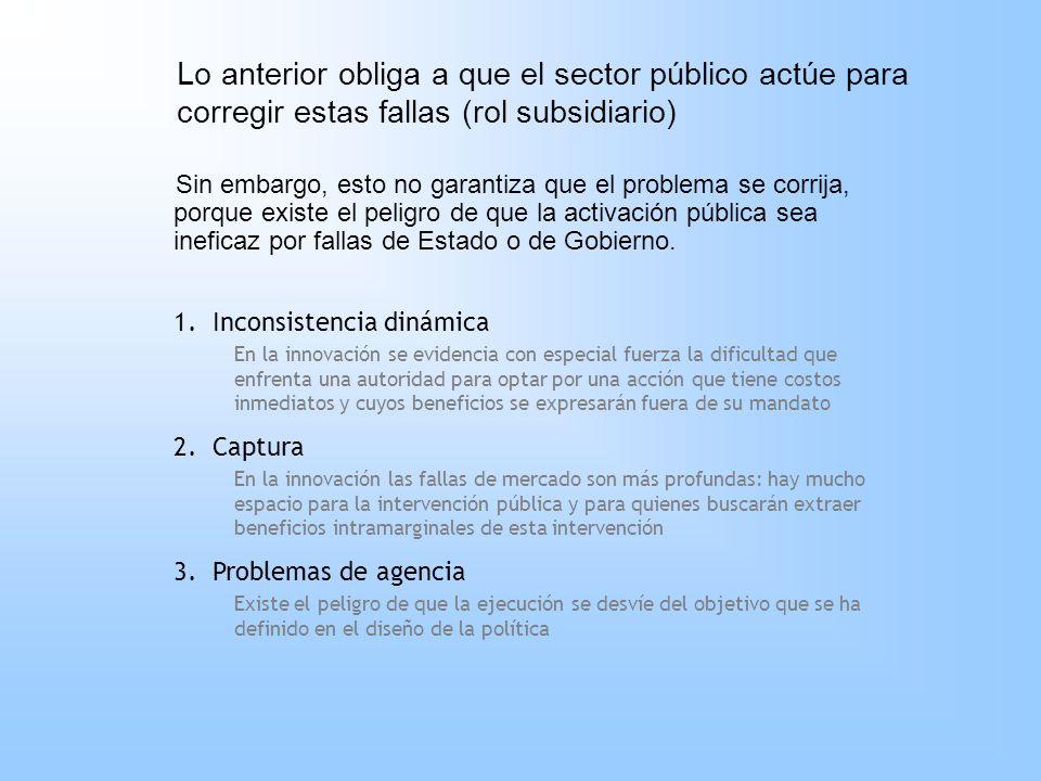 Lo anterior obliga a que el sector público actúe para corregir estas fallas (rol subsidiario)