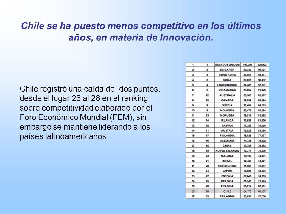 Chile se ha puesto menos competitivo en los últimos años, en materia de Innovación.
