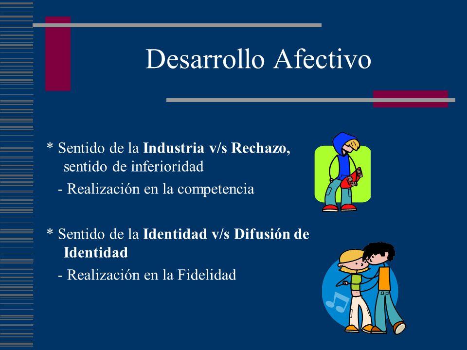 Desarrollo Afectivo * Sentido de la Industria v/s Rechazo, sentido de inferioridad. - Realización en la competencia.