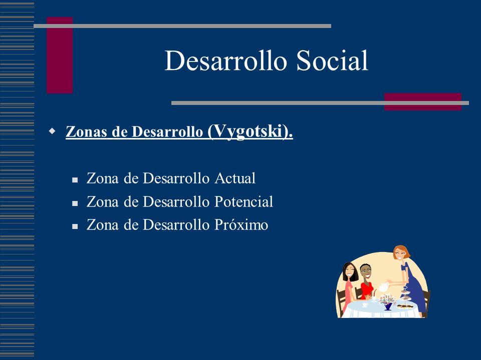 Desarrollo Social Zonas de Desarrollo (Vygotski).