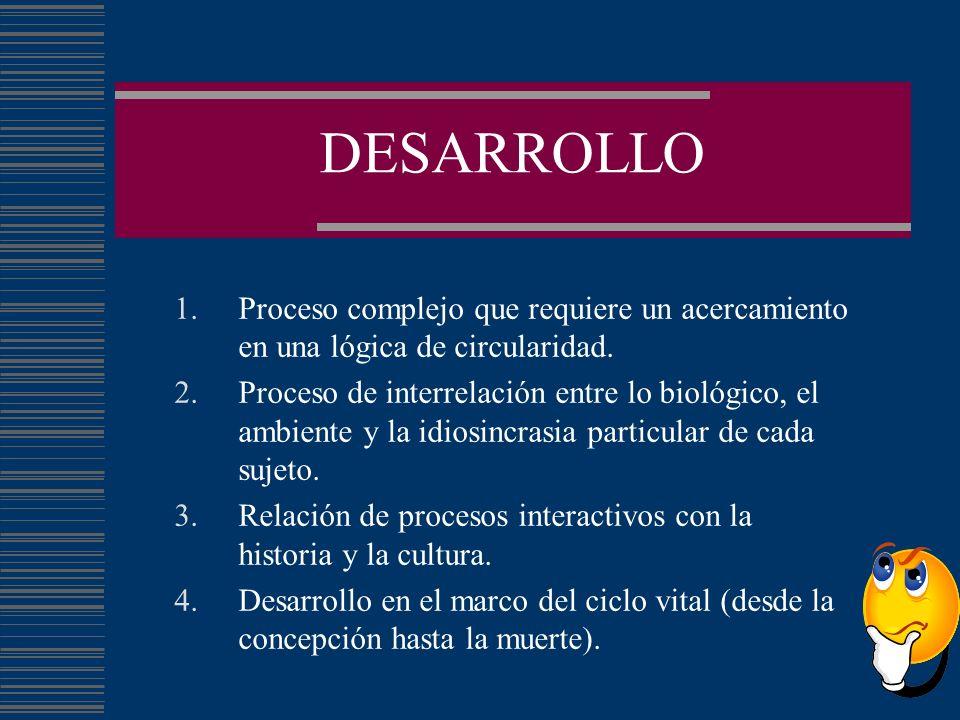 DESARROLLO Proceso complejo que requiere un acercamiento en una lógica de circularidad.