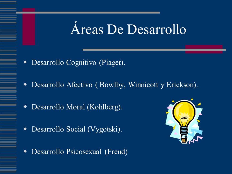 Áreas De Desarrollo Desarrollo Cognitivo (Piaget).
