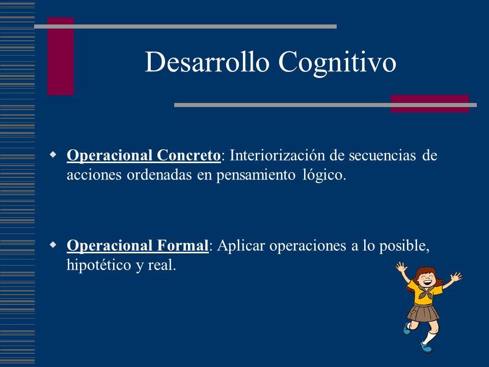 Desarrollo Cognitivo Operacional Concreto: Interiorización de secuencias de acciones ordenadas en pensamiento lógico.