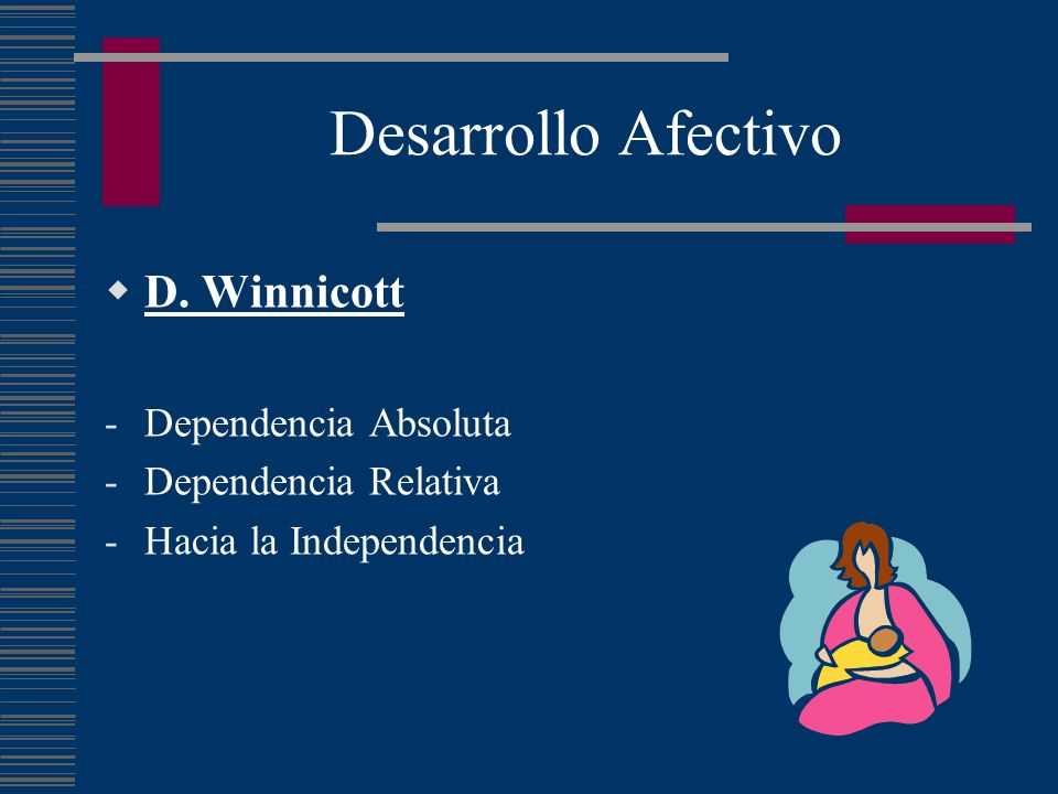 Desarrollo Afectivo D. Winnicott Dependencia Absoluta