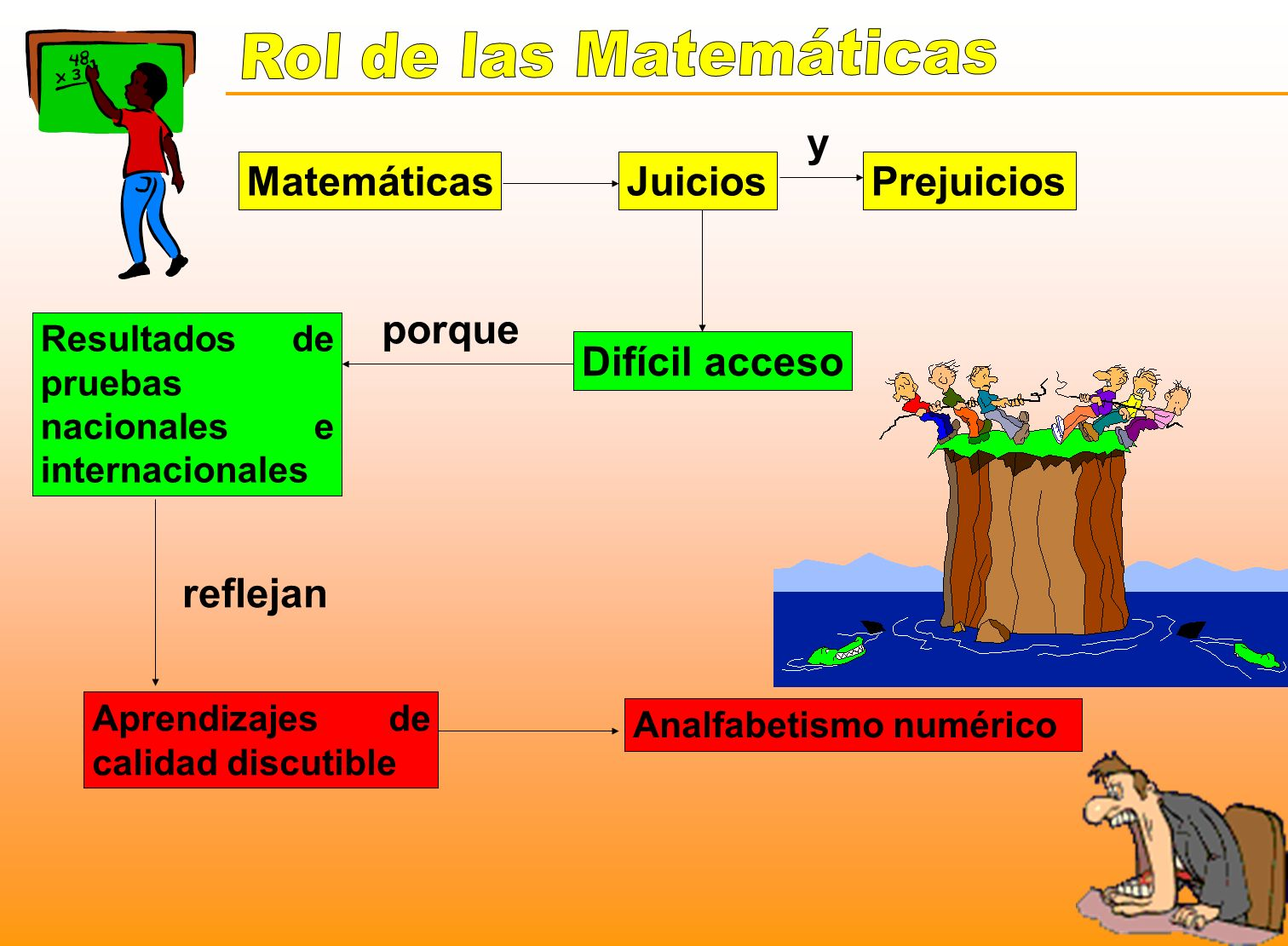 y Matemáticas Juicios Prejuicios porque Difícil acceso reflejan