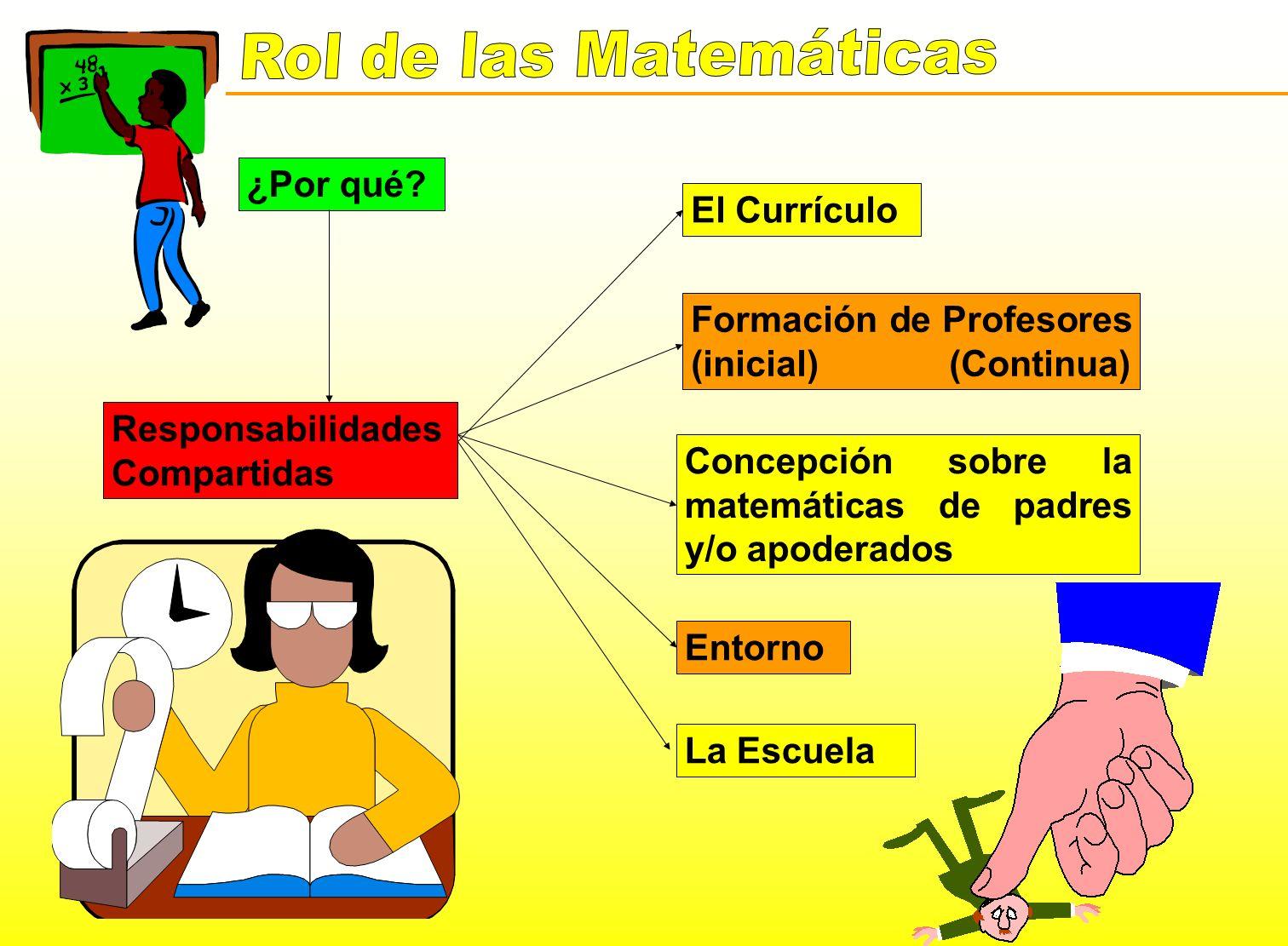 Formación de Profesores (inicial) (Continua)