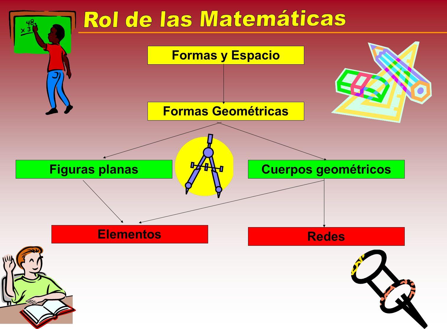 Formas y Espacio Formas Geométricas Figuras planas Cuerpos geométricos