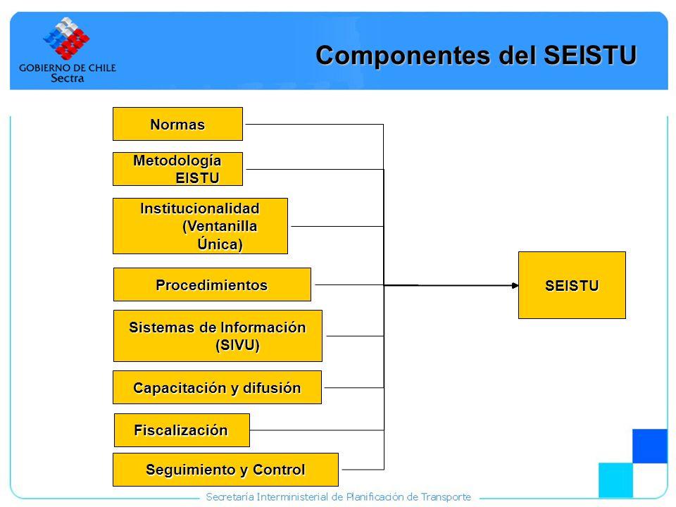 Componentes del SEISTU