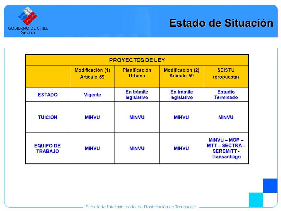 Estado de Situación PROYECTOS DE LEY Modificación (1) Artículo 59
