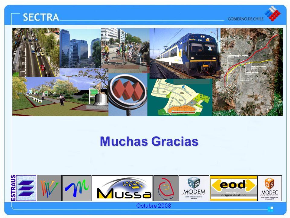 Muchas Gracias Octubre 2008 Octubre 2008
