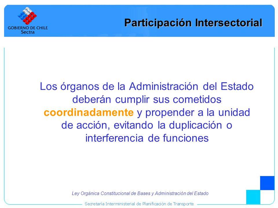 Participación Intersectorial