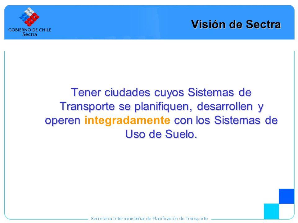 Visión de Sectra Tener ciudades cuyos Sistemas de Transporte se planifiquen, desarrollen y operen integradamente con los Sistemas de Uso de Suelo.