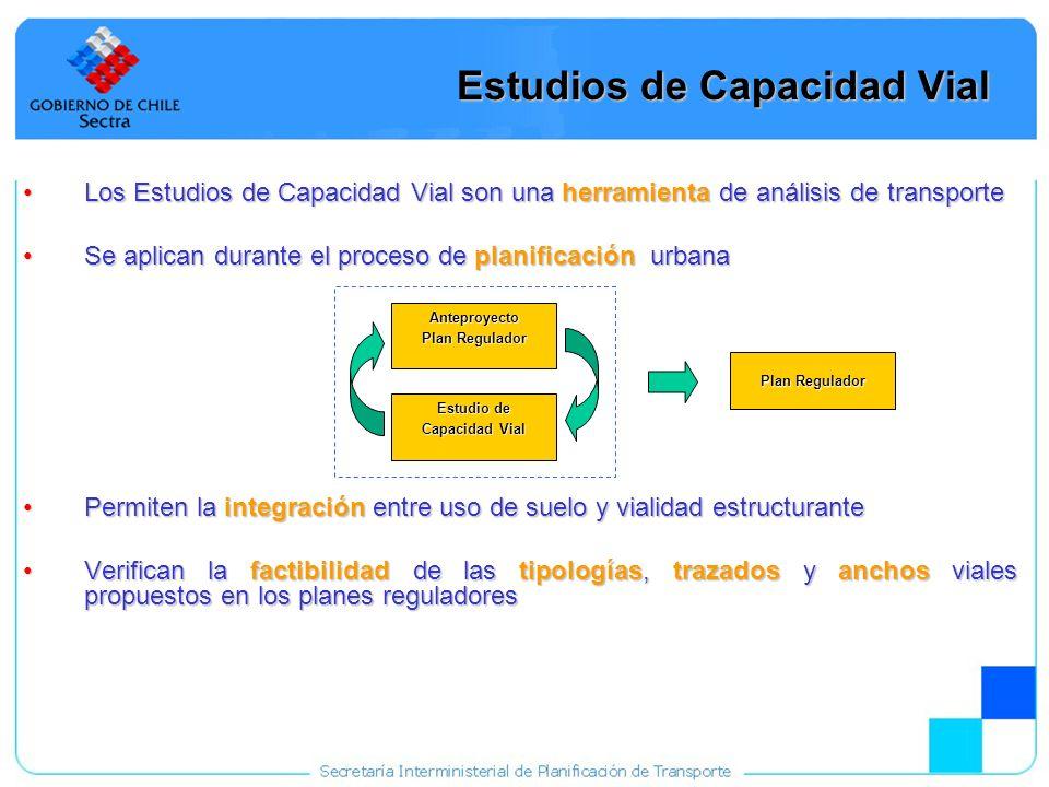 Estudios de Capacidad Vial