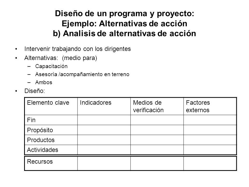 Diseño de un programa y proyecto: Ejemplo: Alternativas de acción b) Analisis de alternativas de acción