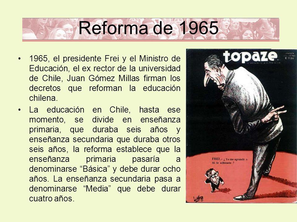 Reforma de 1965