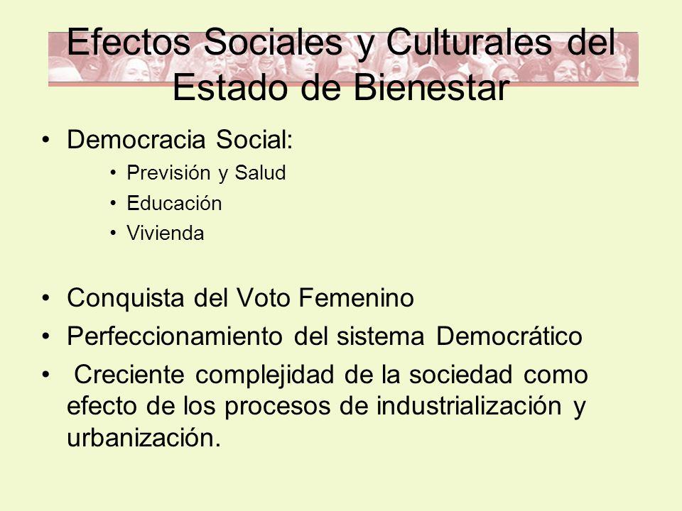 Efectos Sociales y Culturales del Estado de Bienestar
