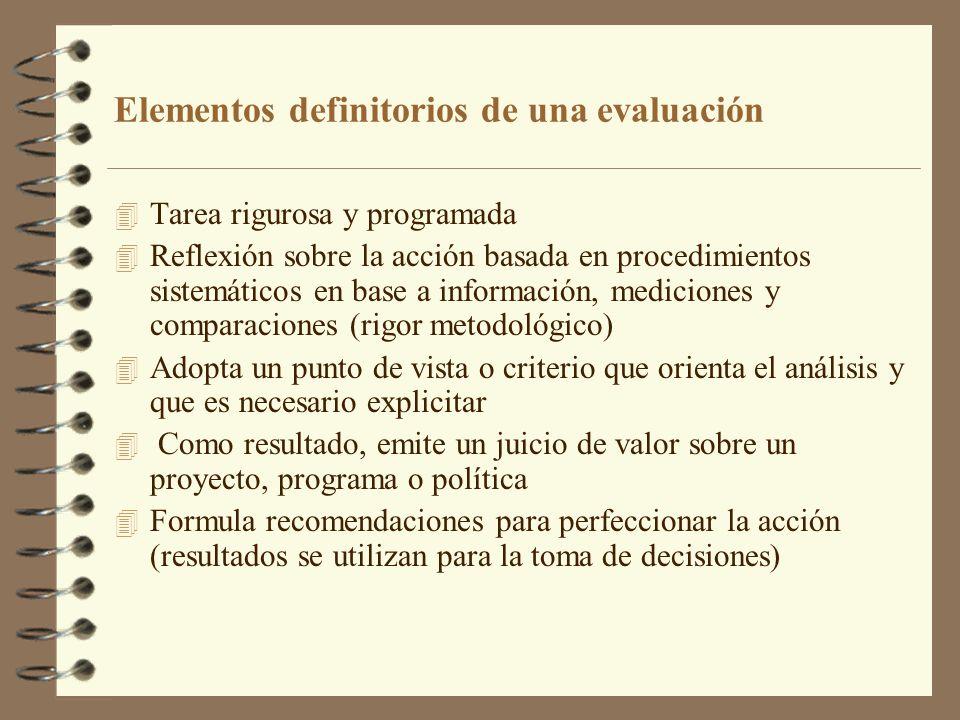 Elementos definitorios de una evaluación