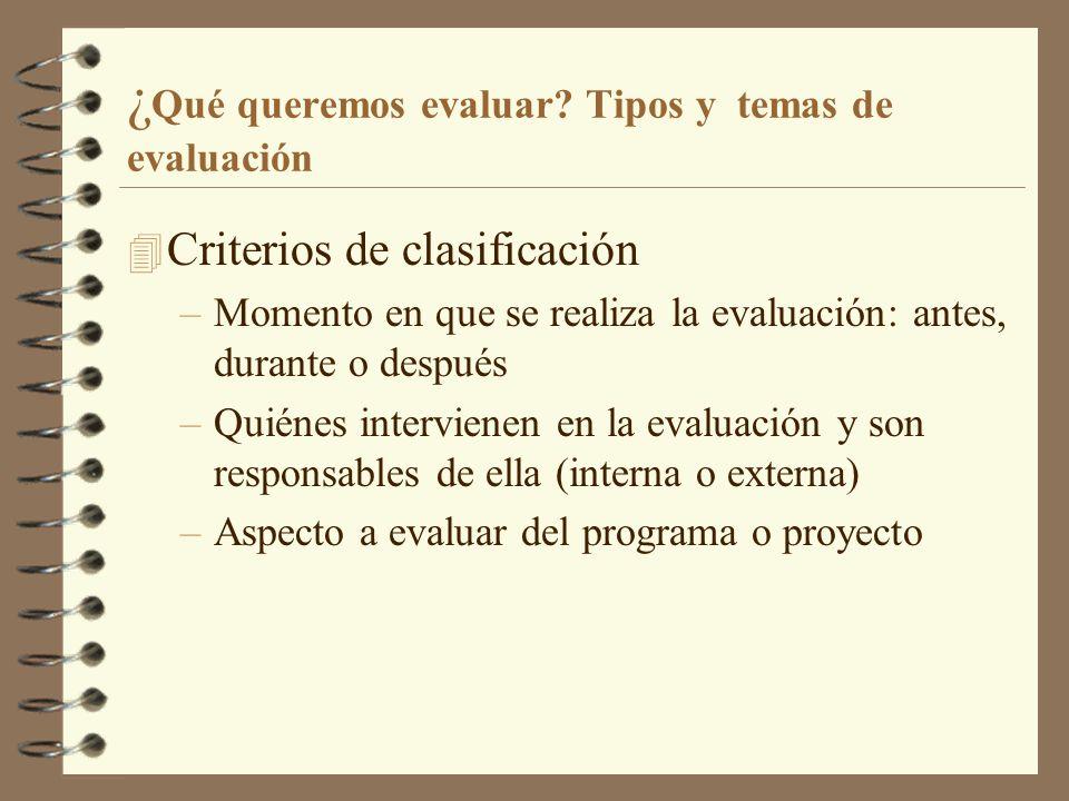 ¿Qué queremos evaluar Tipos y temas de evaluación