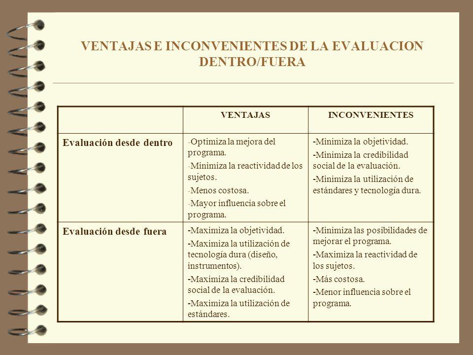 VENTAJAS E INCONVENIENTES DE LA EVALUACION DENTRO/FUERA