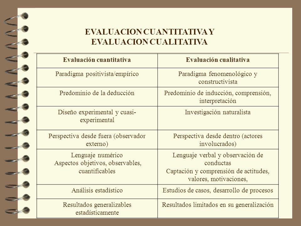 EVALUACION CUANTITATIVA Y EVALUACION CUALITATIVA