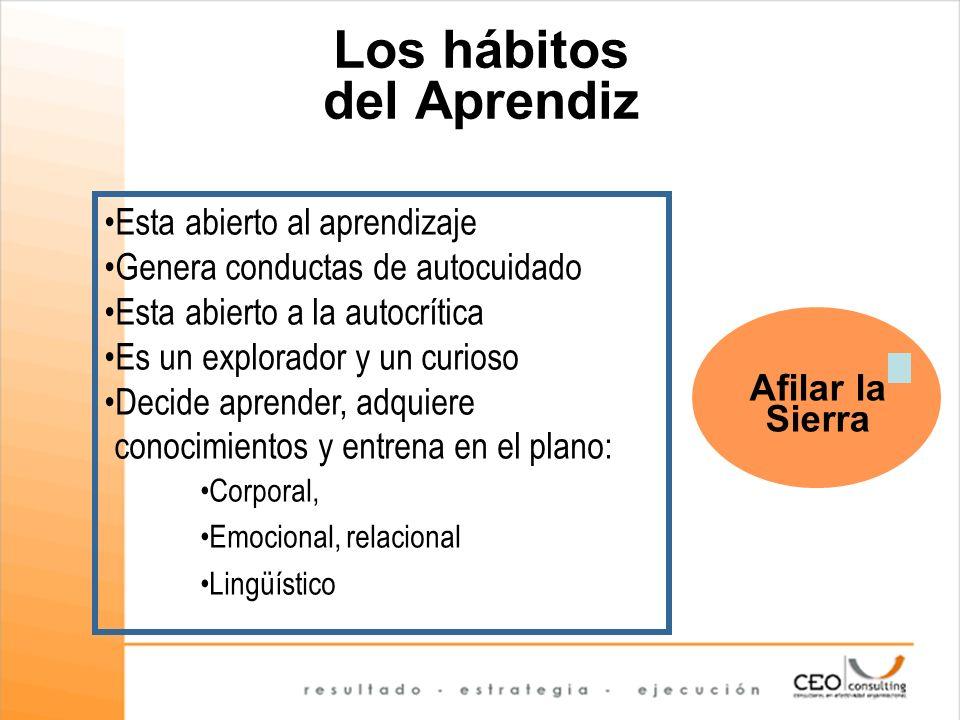 Los hábitos del Aprendiz