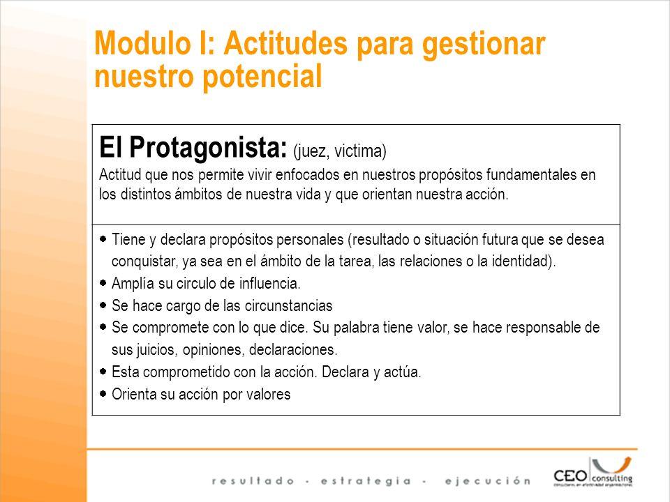 Modulo I: Actitudes para gestionar nuestro potencial