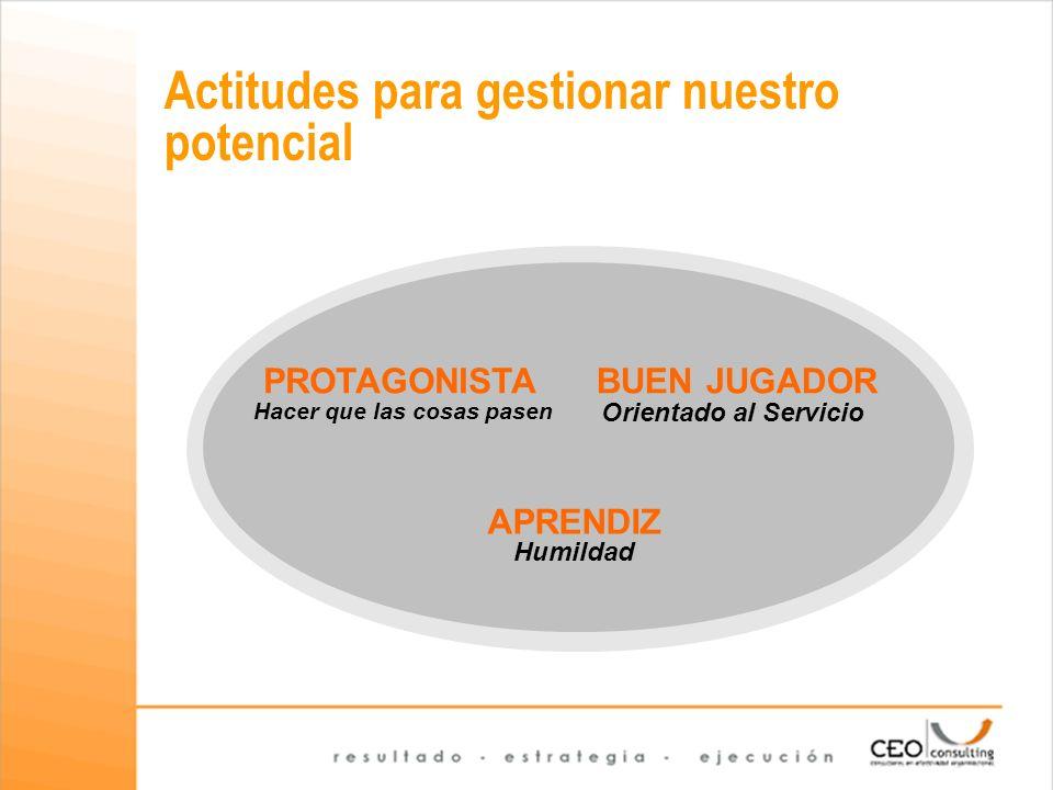 Actitudes para gestionar nuestro potencial