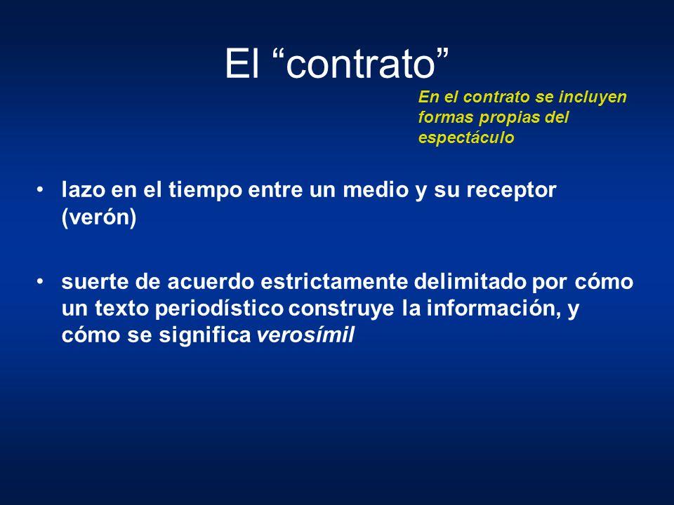 El contrato lazo en el tiempo entre un medio y su receptor (verón)